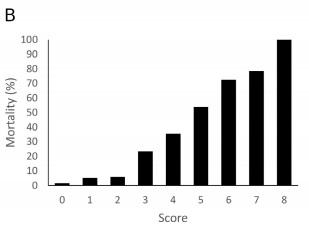 COVID-19の予後判定の有効性の図.jpg