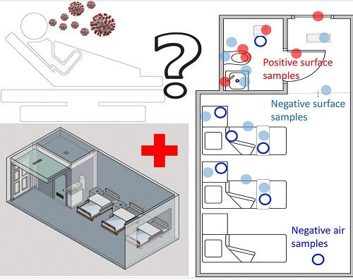 トイレのウイルスリスクの図.jpg