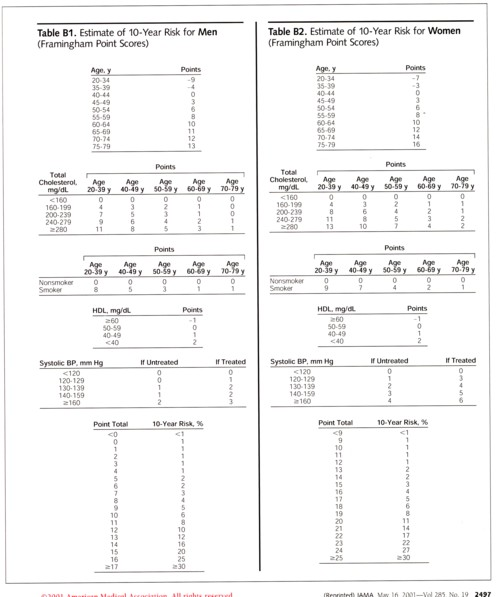 フラミンガムスタディ階層化の表.jpg