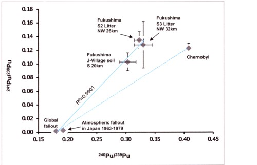 プルトニウムの性質の図.jpg