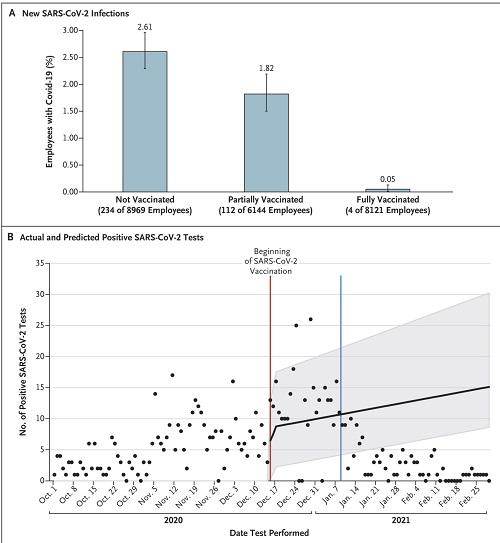 ワクチンの単独施設の効果の図.jpg