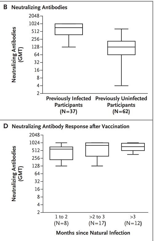 ワクチン後の中和抗体の差の図.jpg